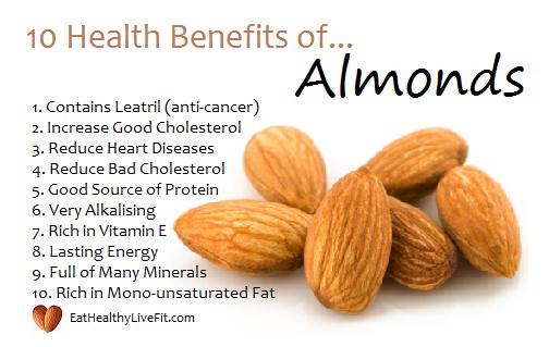 Almonds-eathealthylivefit_com