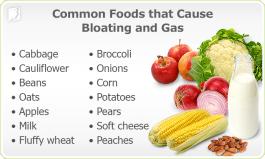 bloating_food_img1