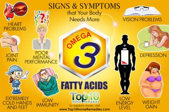 body-needs-omega-3-fatty-acids
