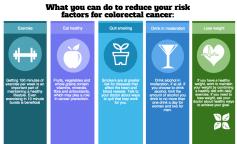 Colon-Cancer-Prevention
