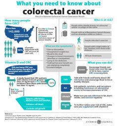 e22662850a0ed82e8fb8a52768dba0c8--colon-health-cancer-awareness-month