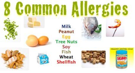 Food-Allergy-Awareness_0