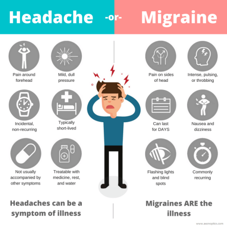 Headache-or-Migraine-Infographic-1024x1024
