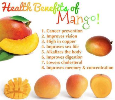 Health-benefits-of-mangoes