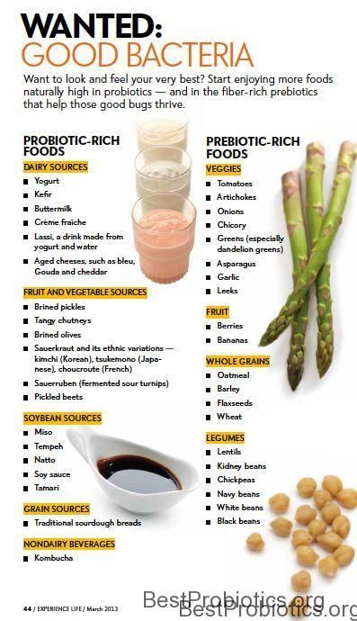 preprobiotics