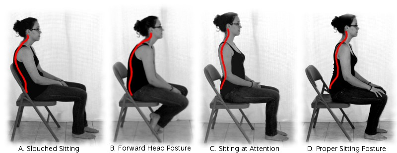 sitting-posture-examples